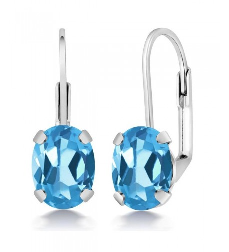Swiss Topaz Silver Plated Earrings